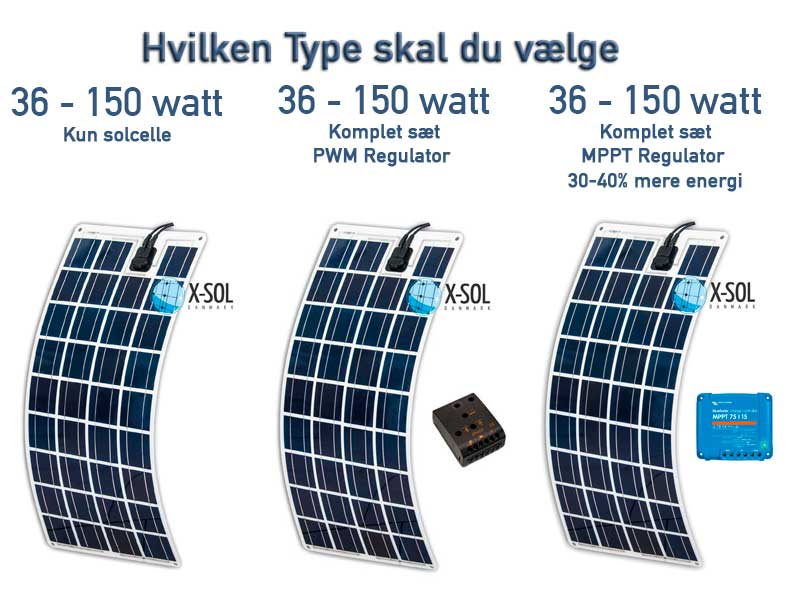 Flex solcelle hvilken type skal du vælge